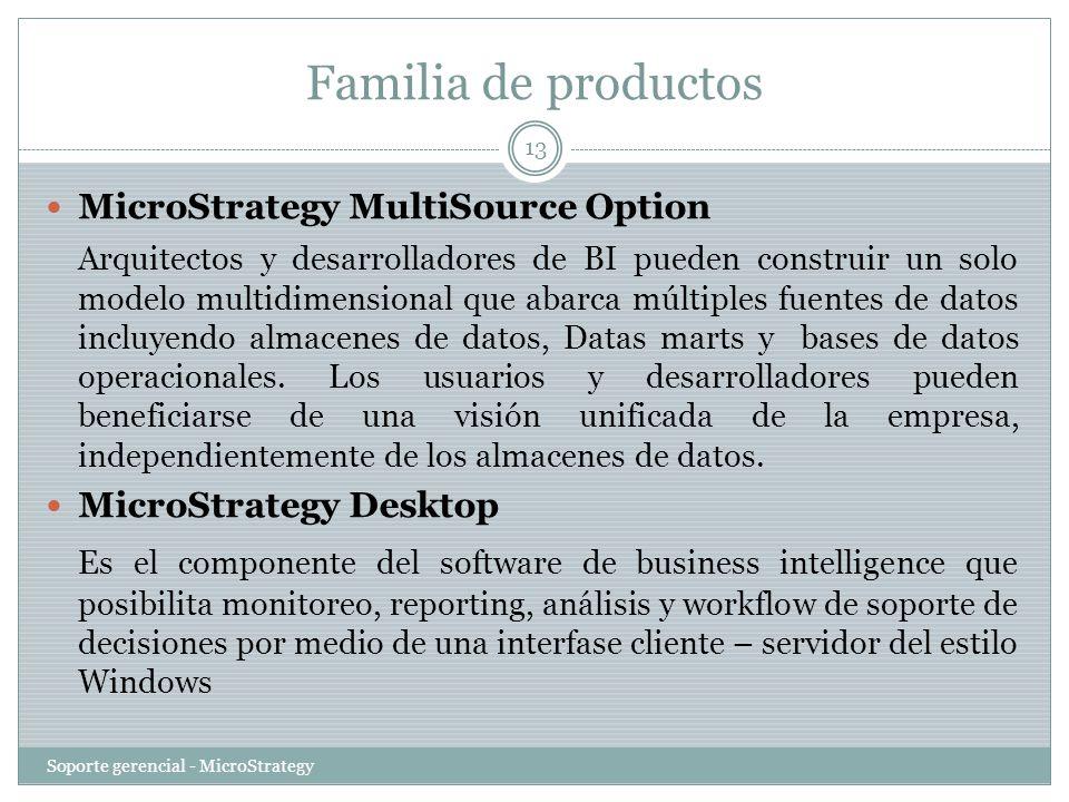 Familia de productos Soporte gerencial - MicroStrategy 13 MicroStrategy MultiSource Option Arquitectos y desarrolladores de BI pueden construir un sol