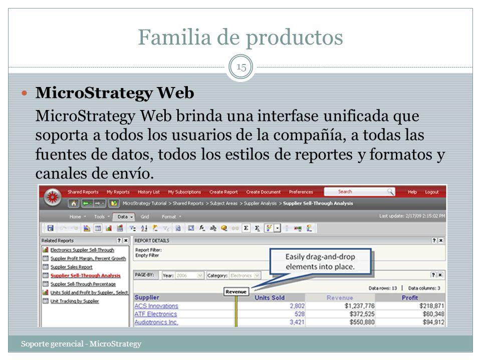 Familia de productos Soporte gerencial - MicroStrategy 15 MicroStrategy Web MicroStrategy Web brinda una interfase unificada que soporta a todos los u
