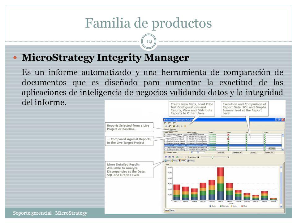 Familia de productos Soporte gerencial - MicroStrategy 19 MicroStrategy Integrity Manager Es un informe automatizado y una herramienta de comparación