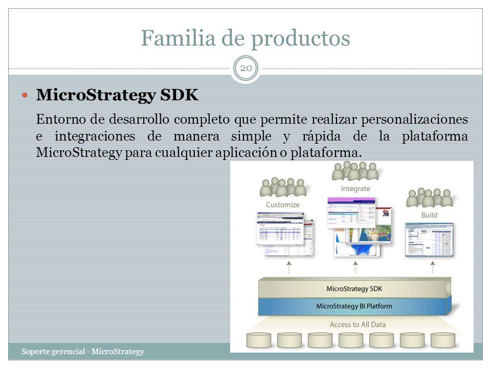 Familia de productos Soporte gerencial - MicroStrategy 20 MicroStrategy SDK Entorno de desarrollo completo que permite realizar personalizaciones e in