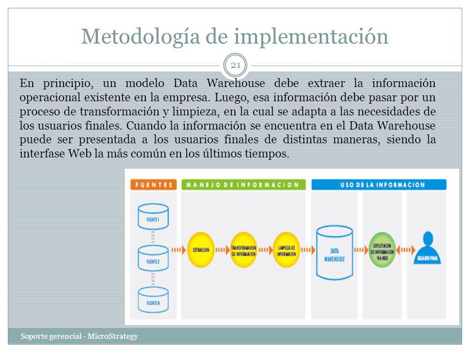 Metodología de implementación Soporte gerencial - MicroStrategy 21 En principio, un modelo Data Warehouse debe extraer la información operacional exis