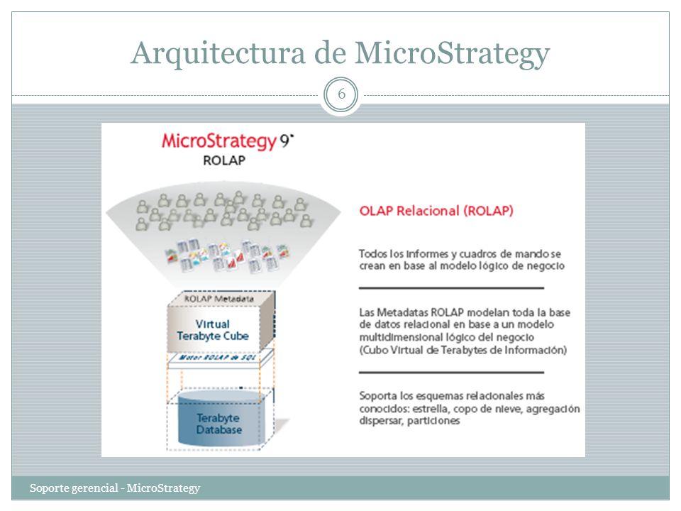 Familia de productos Soporte gerencial - MicroStrategy 17 MicroStrategy Object Manager Da a los administradores una vista integral del ciclo de vida de los objetos como es la migración de un ambiente de desarrollo a un ambiente de producción.