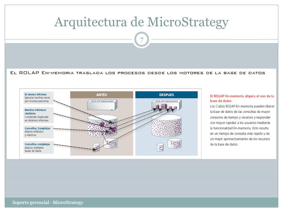 Familia de productos Soporte gerencial - MicroStrategy 18 MicroStrategy Command Manager Proporciona un modo rápido y fácil para realizar tareas necesarias y repetitivas sobre la plataforma de MicroStrategy.