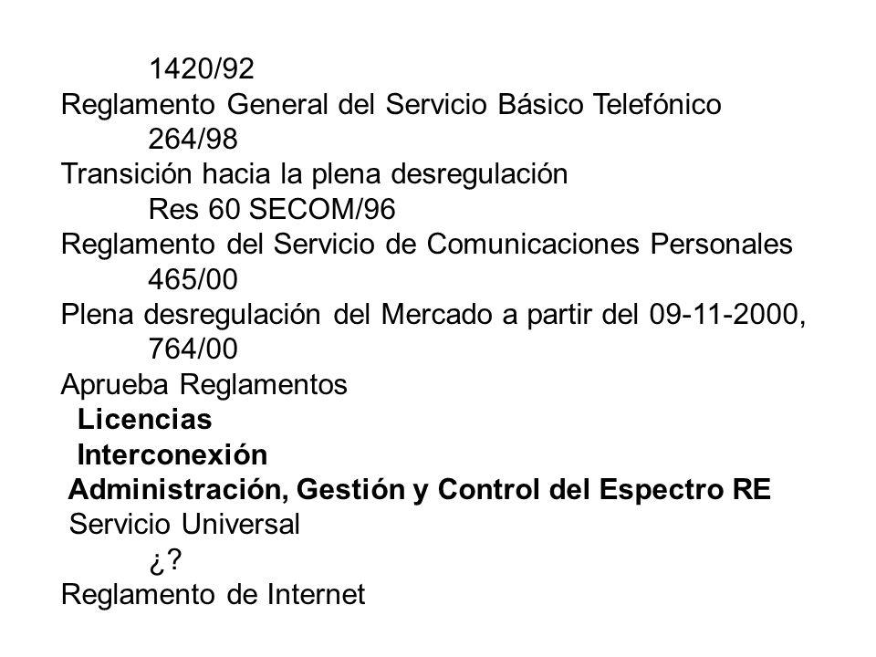 1420/92 Reglamento General del Servicio Básico Telefónico 264/98 Transición hacia la plena desregulación Res 60 SECOM/96 Reglamento del Servicio de Co