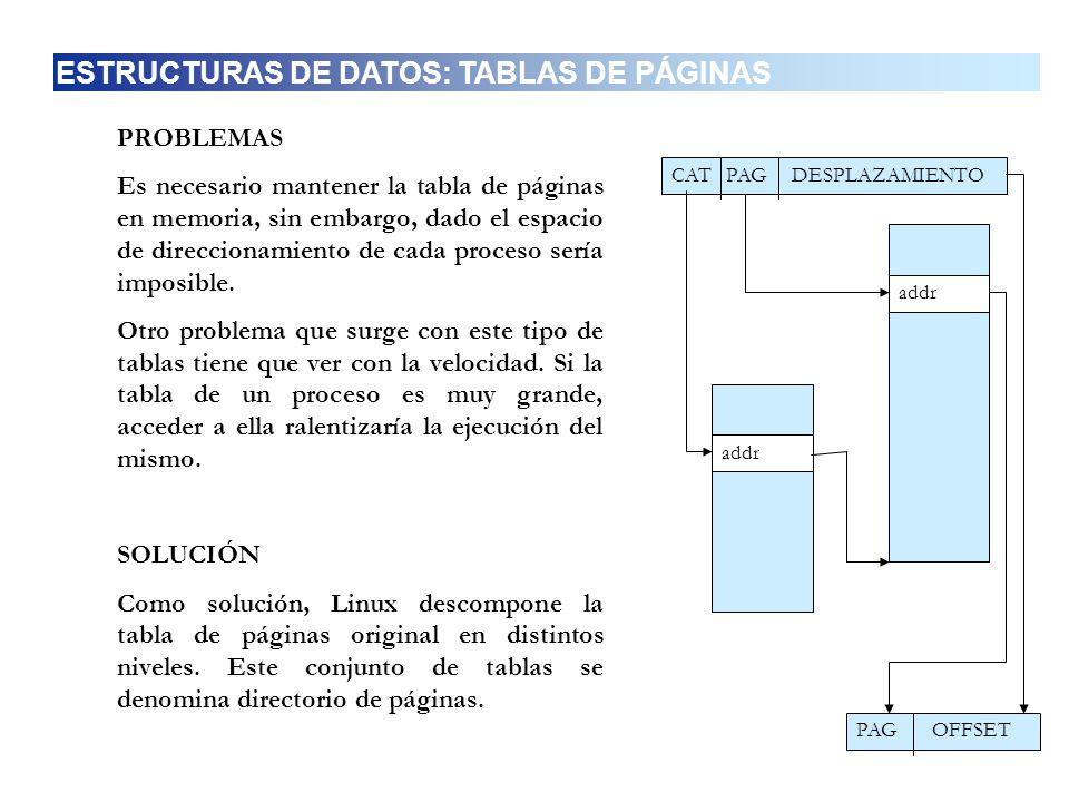 PROBLEMAS Es necesario mantener la tabla de páginas en memoria, sin embargo, dado el espacio de direccionamiento de cada proceso sería imposible. Otro
