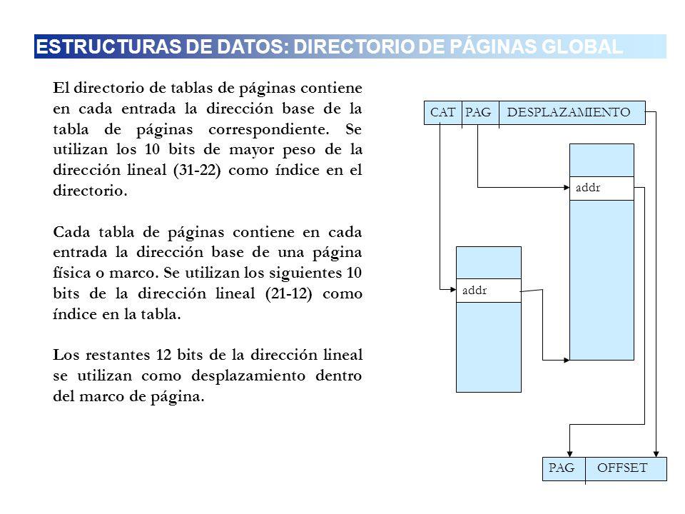 El directorio de tablas de páginas contiene en cada entrada la dirección base de la tabla de páginas correspondiente. Se utilizan los 10 bits de mayor