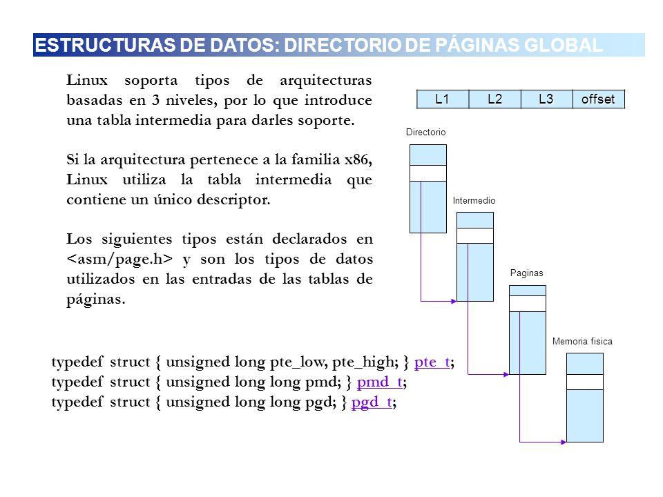 Linux soporta tipos de arquitecturas basadas en 3 niveles, por lo que introduce una tabla intermedia para darles soporte. Si la arquitectura pertenece