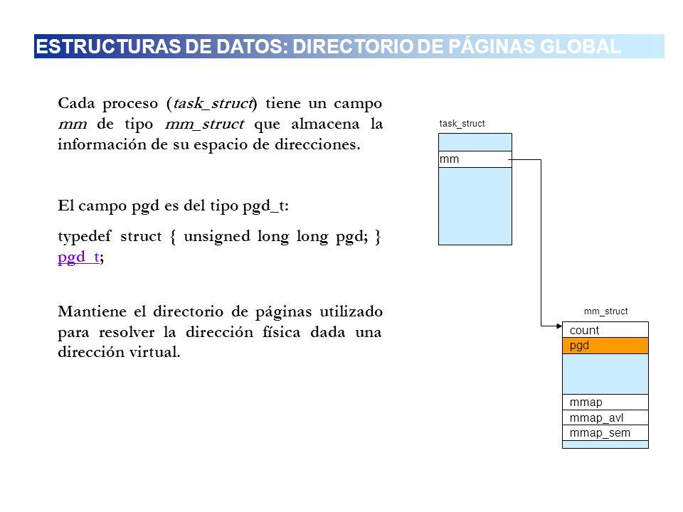 count pgd mmap mmap_avl mmap_sem mm_struct mm task_struct Cada proceso (task_struct) tiene un campo mm de tipo mm_struct que almacena la información d