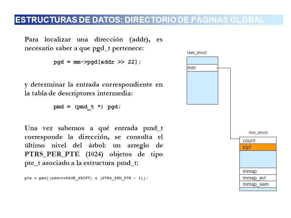 count pgd mmap mmap_avl mmap_sem mm_struct mm task_struct Para localizar una dirección (addr), es necesario saber a que pgd_t pertenece: pgd = mm->pgd