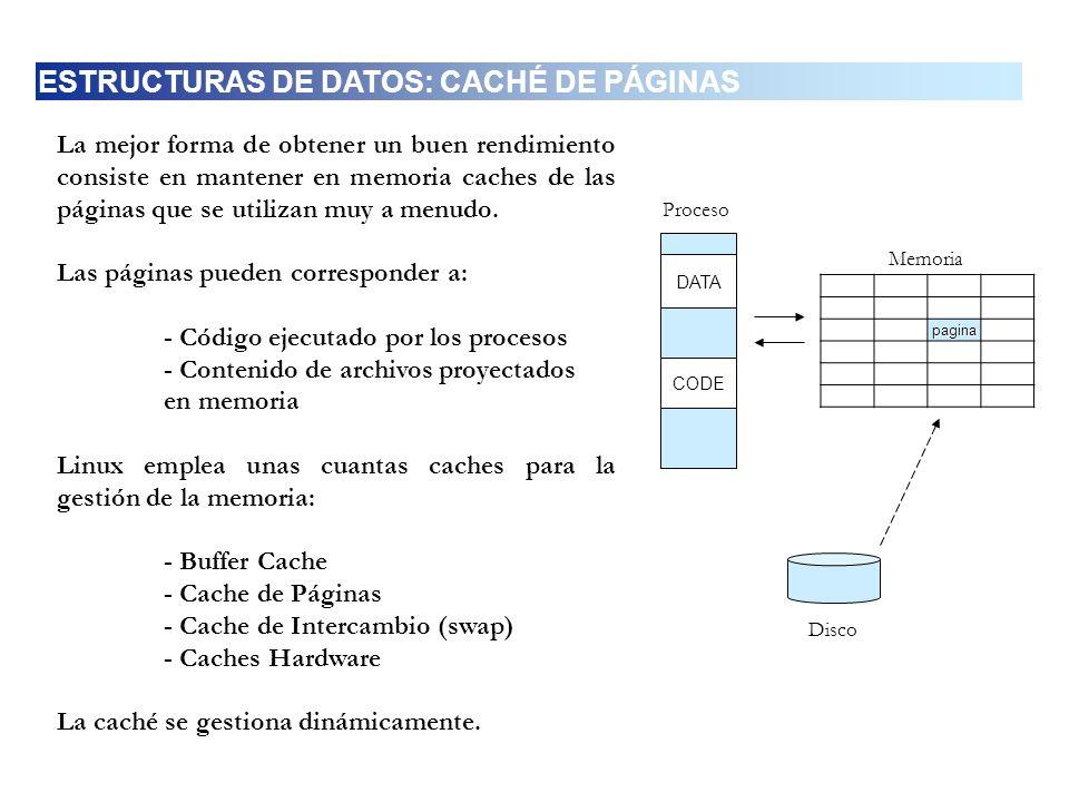 La mejor forma de obtener un buen rendimiento consiste en mantener en memoria caches de las páginas que se utilizan muy a menudo. Las páginas pueden c