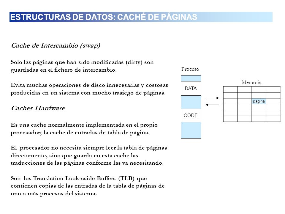 Cache de Intercambio (swap) Solo las páginas que han sido modificadas (dirty) son guardadas en el fichero de intercambio. Evita muchas operaciones de