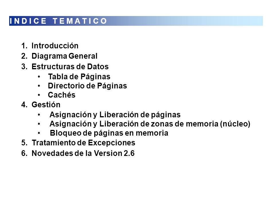 I N D I C E T E M A T I C O 1.Introducción 2.Diagrama General 3.Estructuras de Datos Tabla de Páginas Directorio de Páginas Cachés 4.Gestión Asignació