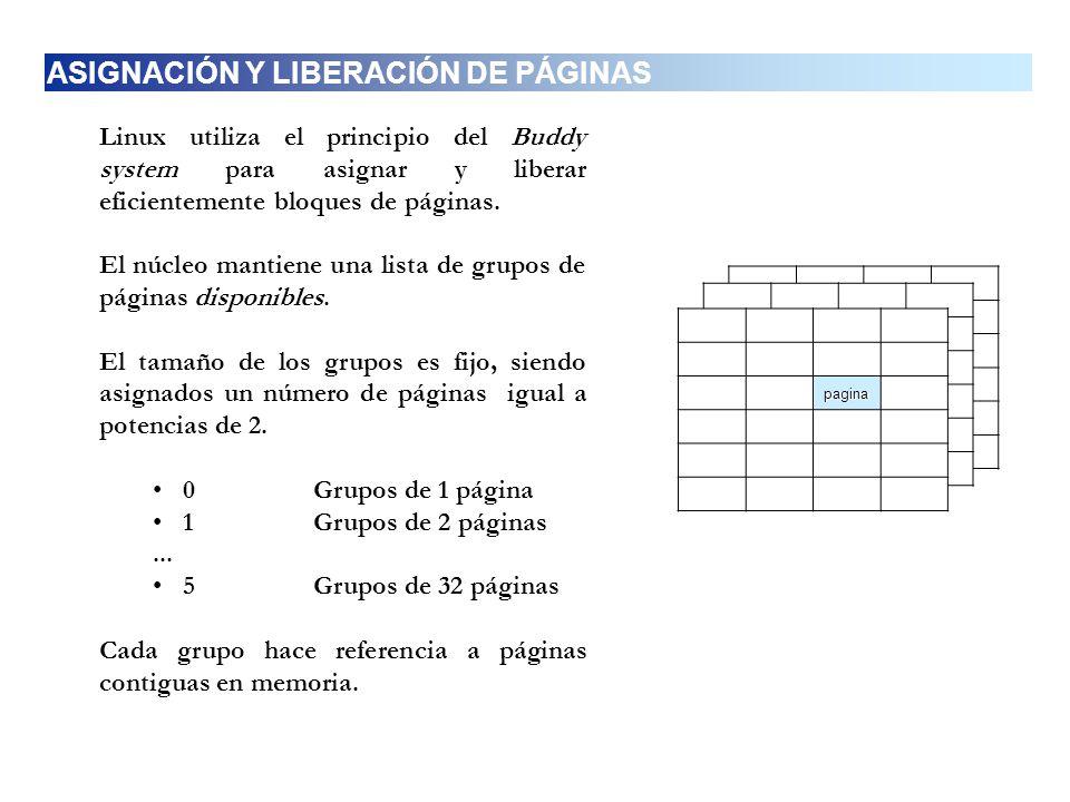 Linux utiliza el principio del Buddy system para asignar y liberar eficientemente bloques de páginas. El núcleo mantiene una lista de grupos de página