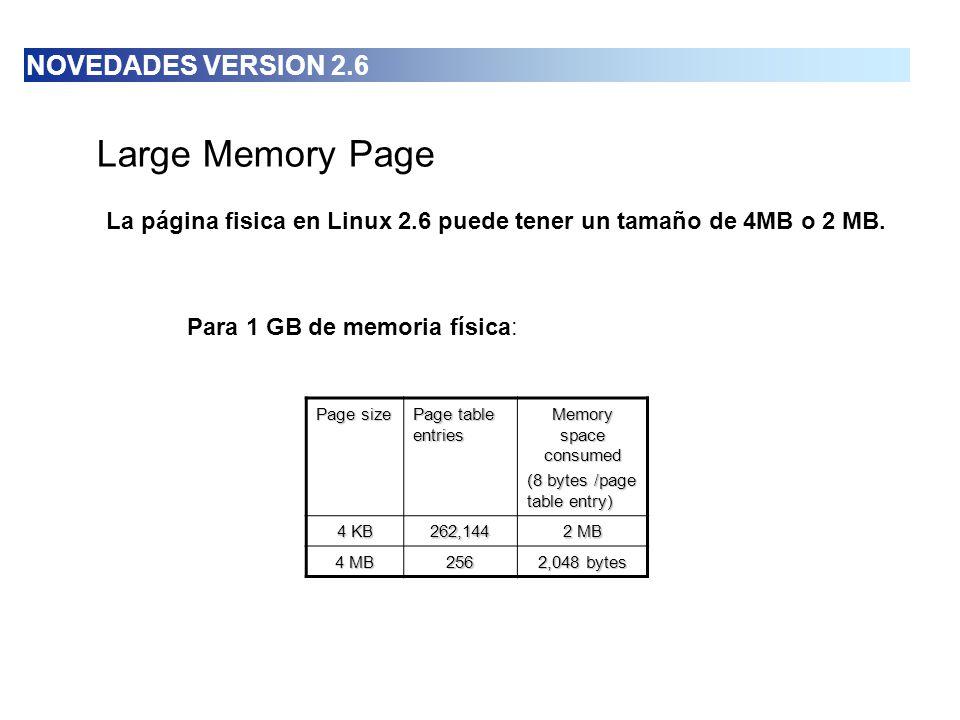 Large Memory Page La página fisica en Linux 2.6 puede tener un tamaño de 4MB o 2 MB. Para 1 GB de memoria física: Page size Page table entries Memory