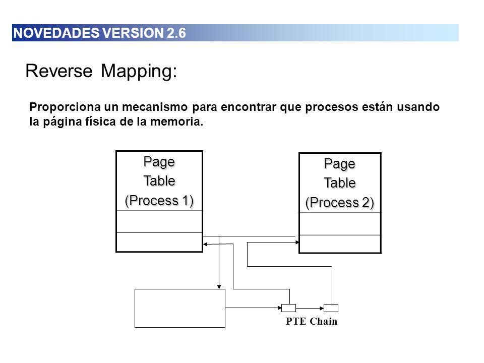 Reverse Mapping: Proporciona un mecanismo para encontrar que procesos están usando la página física de la memoria. Physical Page PTE Chain PageTable (