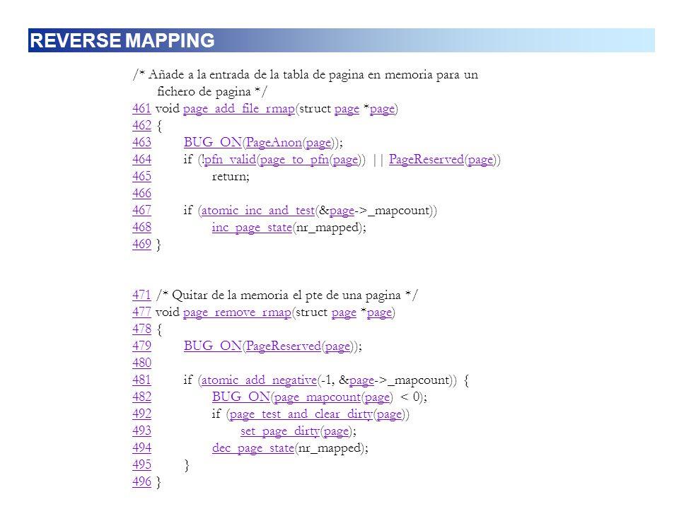 /* Añade a la entrada de la tabla de pagina en memoria para un fichero de pagina */ 461461 void page_add_file_rmap(struct page *page)page_add_file_rma