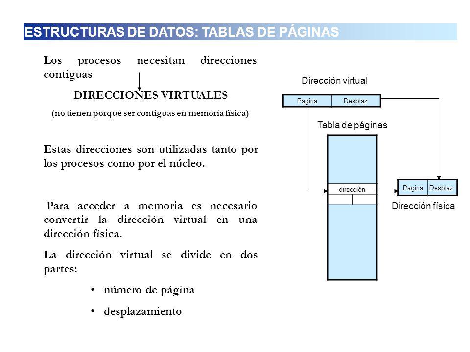 El número de página se utiliza como índice de una tabla de páginas y el desplazamiento hace referencia a la posición que ocupa el dato dentro de la página en cuestión.