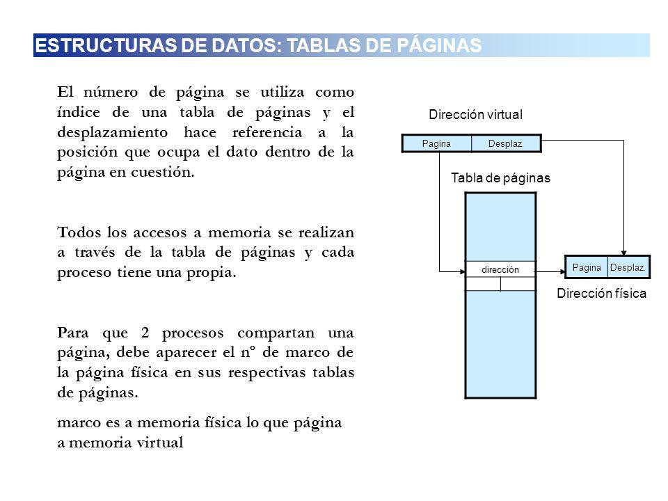 La tabla de páginas contiene la siguiente información: Flag de validación nº de marco (memoria física) información de control Cuando el contenido de una página se altera, el núcleo se encarga de actualizar la página correspondiente TABLA DE DESCRIPTORES DescriptorPágina de memoria dirección PaginaDesplaz.