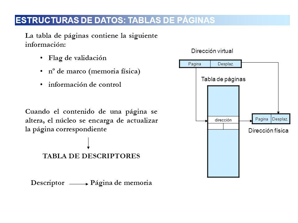 La tabla de páginas contiene la siguiente información: Flag de validación nº de marco (memoria física) información de control Cuando el contenido de u