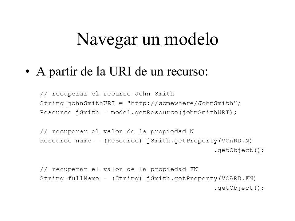 Navegar un modelo A partir de la URI de un recurso: // recuperar el recurso John Smith String johnSmithURI =