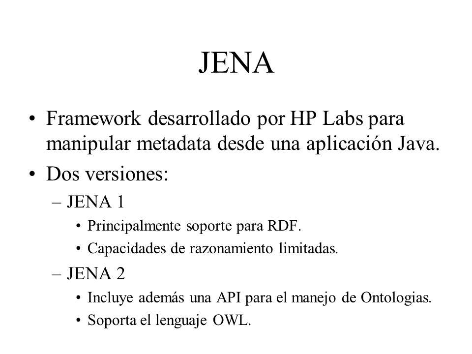 JENA Framework desarrollado por HP Labs para manipular metadata desde una aplicación Java. Dos versiones: –JENA 1 Principalmente soporte para RDF. Cap