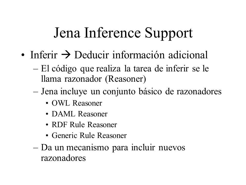 Jena Inference Support Inferir Deducir información adicional –El código que realiza la tarea de inferir se le llama razonador (Reasoner) –Jena incluye