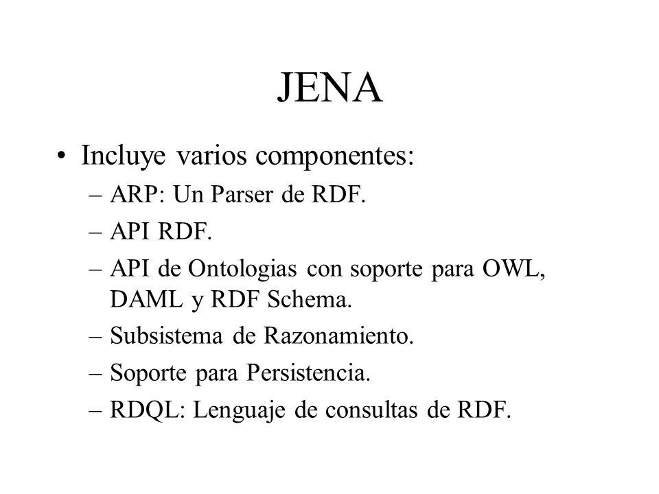 JENA Incluye varios componentes: –ARP: Un Parser de RDF. –API RDF. –API de Ontologias con soporte para OWL, DAML y RDF Schema. –Subsistema de Razonami