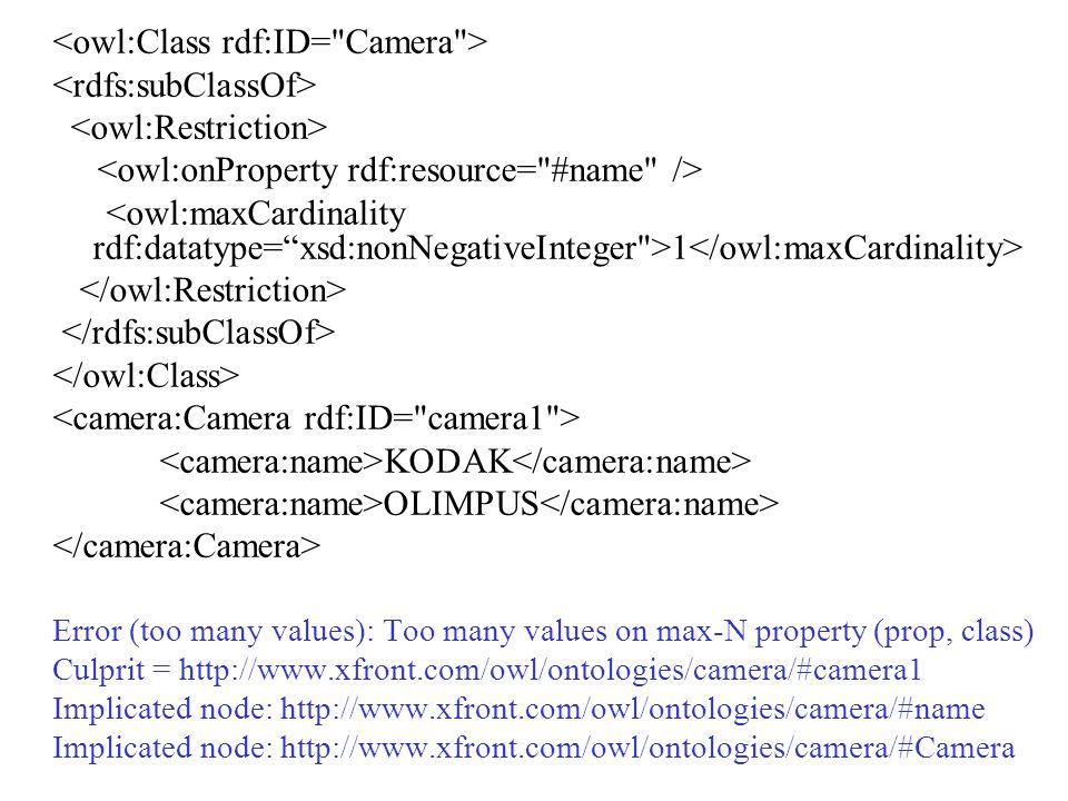 1 KODAK OLIMPUS Error (too many values): Too many values on max-N property (prop, class) Culprit = http://www.xfront.com/owl/ontologies/camera/#camera