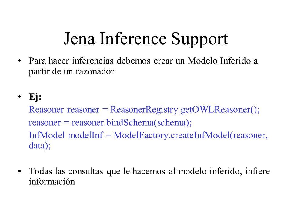 Jena Inference Support Para hacer inferencias debemos crear un Modelo Inferido a partir de un razonador Ej: Reasoner reasoner = ReasonerRegistry.getOW