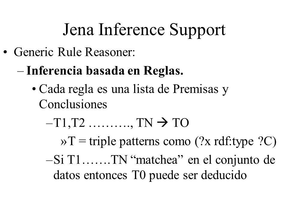 Jena Inference Support Generic Rule Reasoner: –Inferencia basada en Reglas. Cada regla es una lista de Premisas y Conclusiones –T1,T2 ………., TN TO »T =