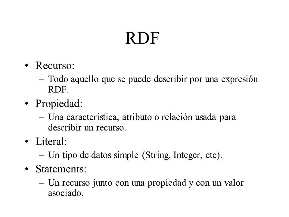 RDF Recurso: –Todo aquello que se puede describir por una expresión RDF. Propiedad: –Una característica, atributo o relación usada para describir un r