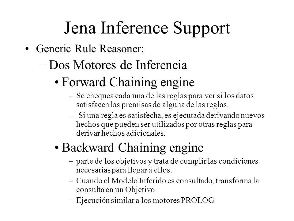 Jena Inference Support Generic Rule Reasoner: –Dos Motores de Inferencia Forward Chaining engine –Se chequea cada una de las reglas para ver si los da