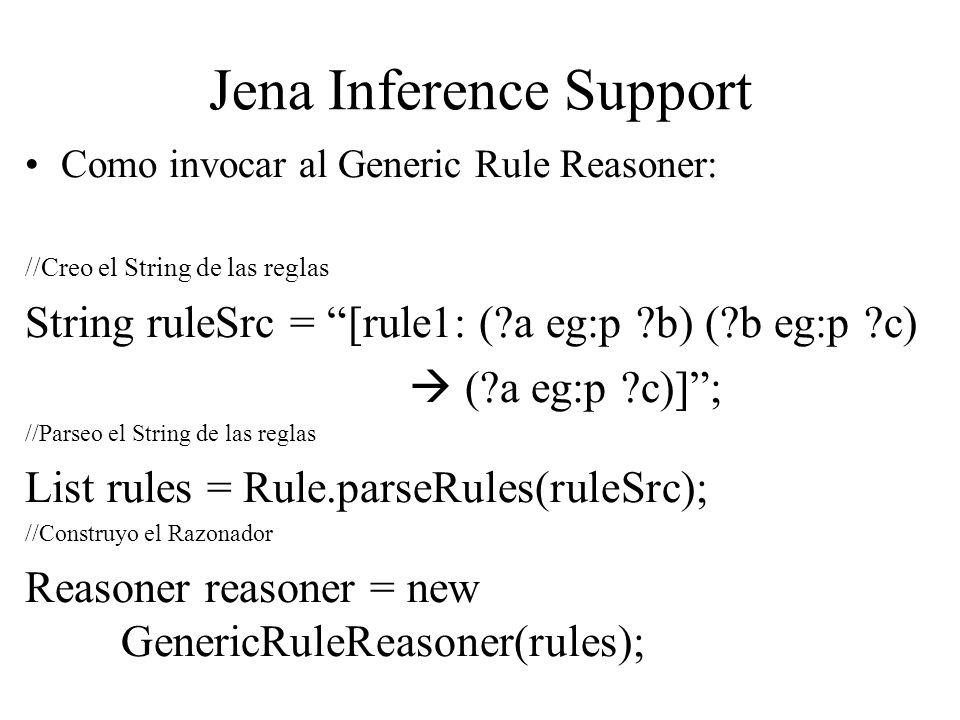 Jena Inference Support Como invocar al Generic Rule Reasoner: //Creo el String de las reglas String ruleSrc = [rule1: (?a eg:p ?b) (?b eg:p ?c) (?a eg