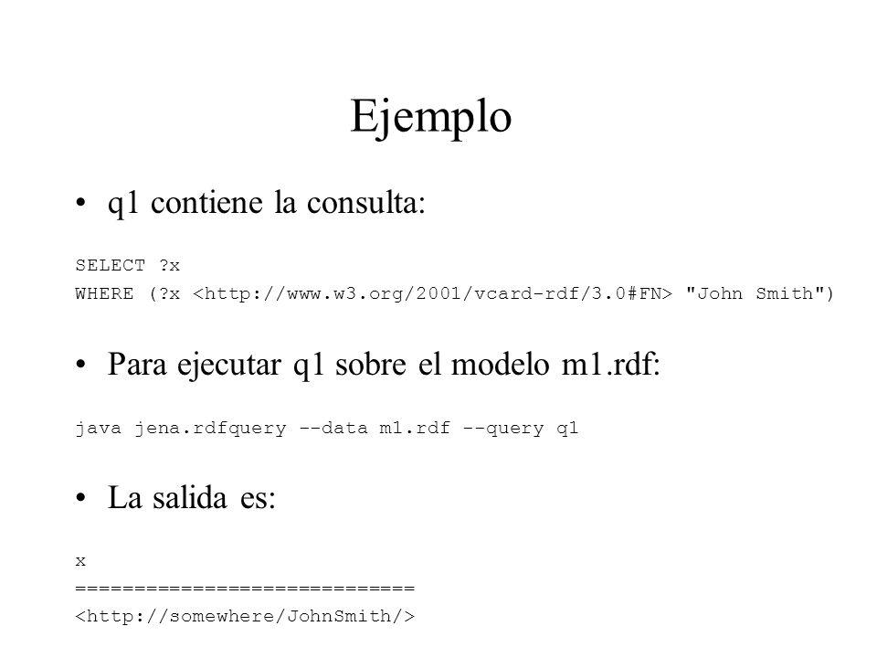 q1 contiene la consulta: SELECT ?x WHERE (?x