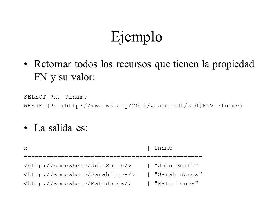 Ejemplo Retornar todos los recursos que tienen la propiedad FN y su valor: SELECT ?x, ?fname WHERE (?x ?fname) La salida es: x | fname ===============