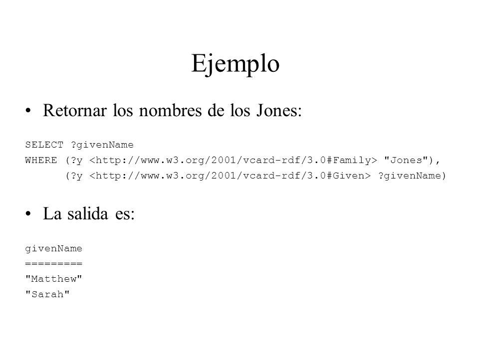 Ejemplo Retornar los nombres de los Jones: SELECT ?givenName WHERE (?y