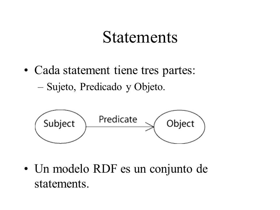 Statements Cada statement tiene tres partes: –Sujeto, Predicado y Objeto. Un modelo RDF es un conjunto de statements.