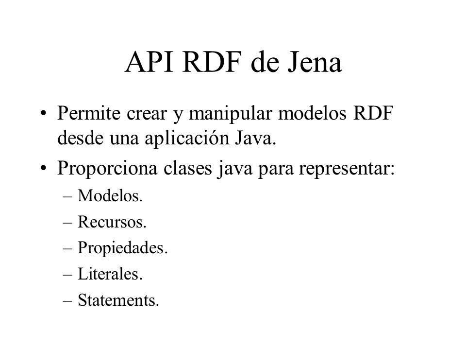 API RDF de Jena Permite crear y manipular modelos RDF desde una aplicación Java. Proporciona clases java para representar: –Modelos. –Recursos. –Propi