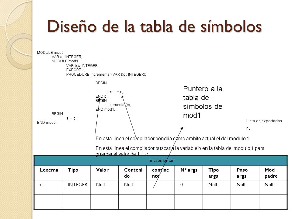 Diseño de la tabla de símbolos MODULE mod0; VAR a : INTEGER; MODULE mod1 VAR b,c: INTEGER EXPORT c; PROCEDURE incrementar (VAR &c : INTEGER); BEGIN b