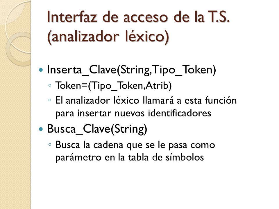 Interfaz de acceso de la T.S. (analizador léxico) Inserta_Clave(String,Tipo_Token) Token=(Tipo_Token,Atrib) El analizador léxico llamará a esta funció