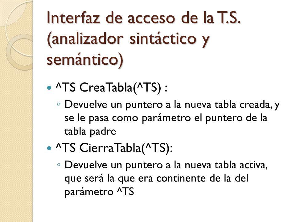 Interfaz de acceso de la T.S. (analizador sintáctico y semántico) ^TS CreaTabla(^TS) : Devuelve un puntero a la nueva tabla creada, y se le pasa como