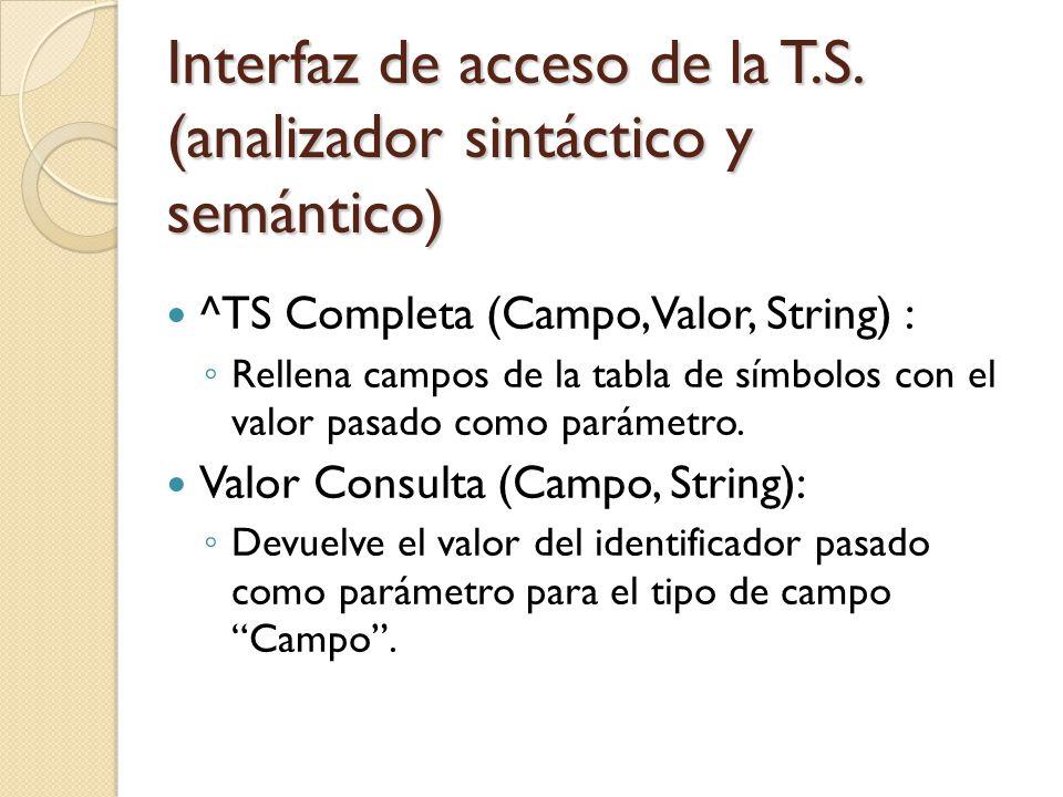 Interfaz de acceso de la T.S. (analizador sintáctico y semántico) ^TS Completa (Campo, Valor, String) : Rellena campos de la tabla de símbolos con el