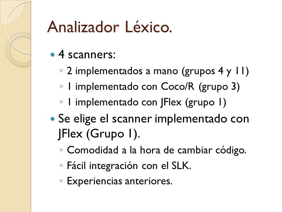 Analizador Léxico. 4 scanners: 2 implementados a mano (grupos 4 y 11) 1 implementado con Coco/R (grupo 3) 1 implementado con JFlex (grupo 1) Se elige
