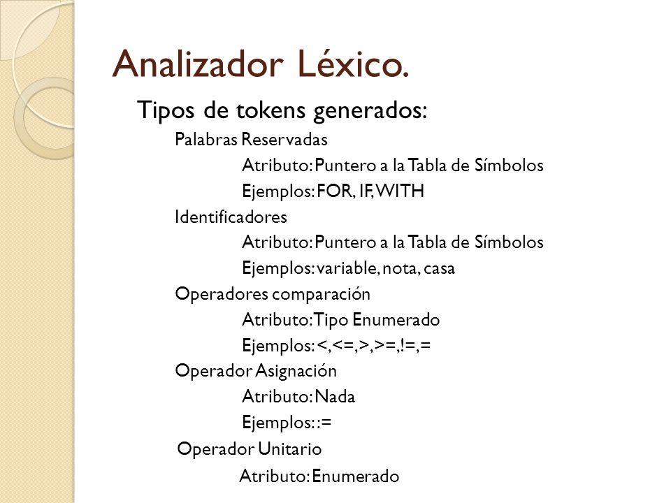 Analizador Léxico. Tipos de tokens generados: Palabras Reservadas Atributo: Puntero a la Tabla de Símbolos Ejemplos: FOR, IF, WITH Identificadores Atr