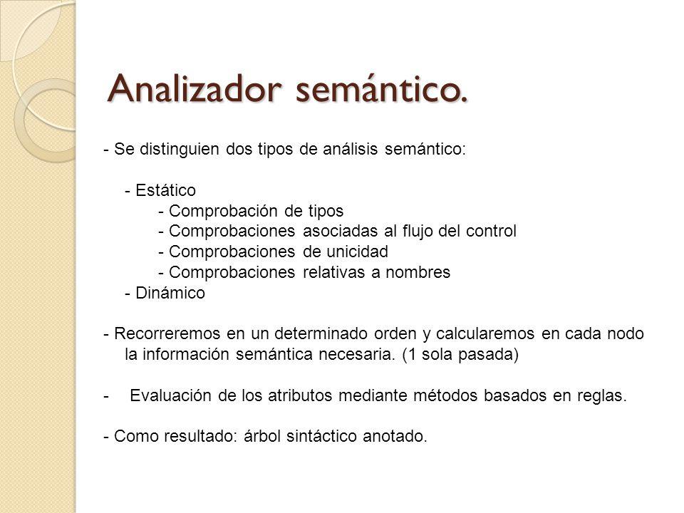 Analizador semántico. - Se distinguien dos tipos de análisis semántico: - Estático - Comprobación de tipos - Comprobaciones asociadas al flujo del con