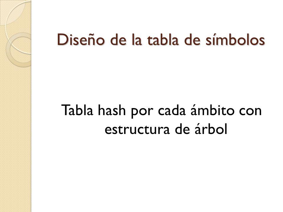 Tabla hash por cada ámbito con estructura de árbol Diseño de la tabla de símbolos