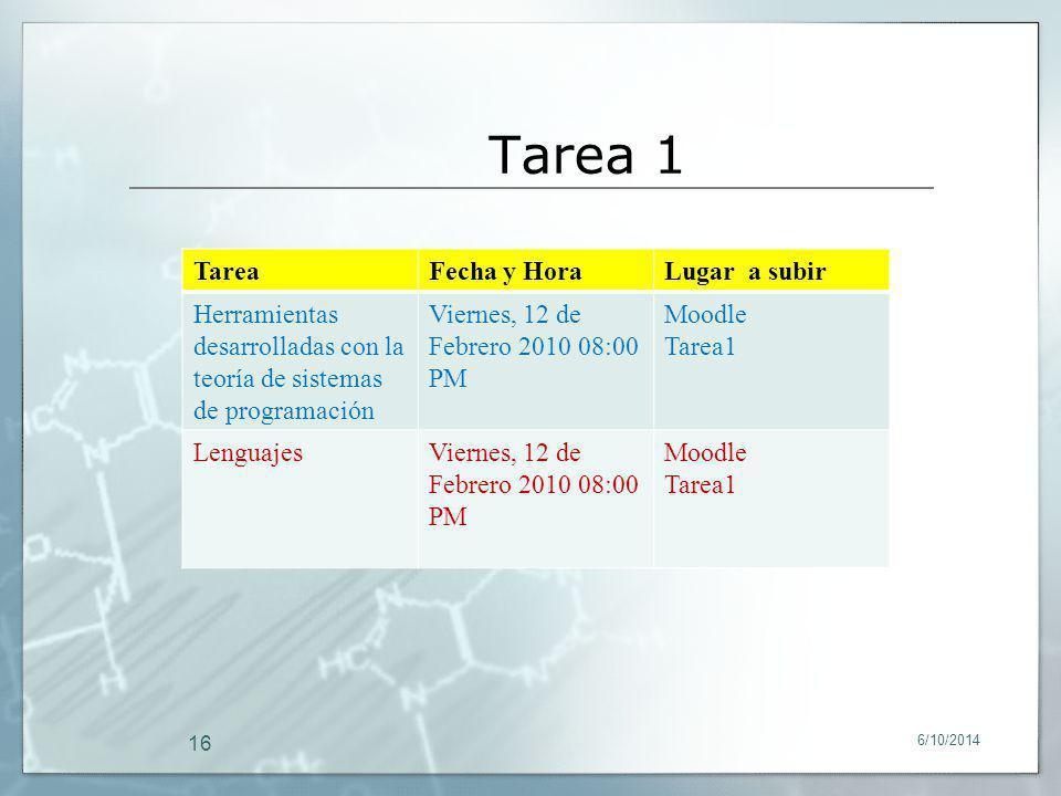 6/10/2014 16 TareaFecha y HoraLugar a subir Herramientas desarrolladas con la teoría de sistemas de programación Viernes, 12 de Febrero 2010 08:00 PM