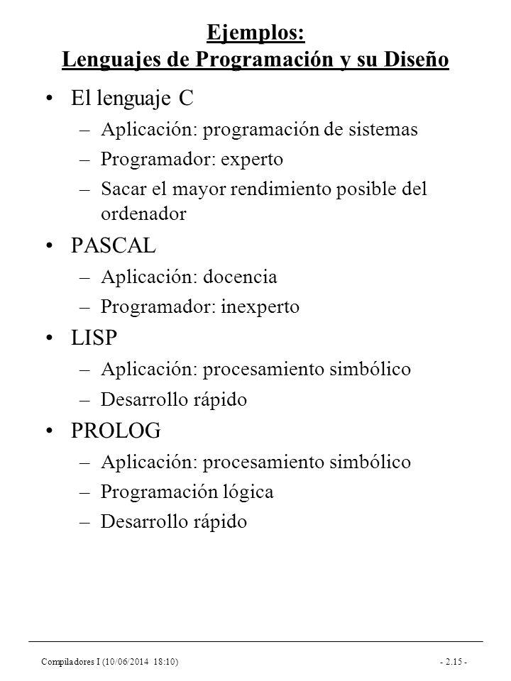Compiladores I (10/06/2014 18:10)- 2.15 - Ejemplos: Lenguajes de Programación y su Diseño El lenguaje C –Aplicación: programación de sistemas –Programador: experto –Sacar el mayor rendimiento posible del ordenador PASCAL –Aplicación: docencia –Programador: inexperto LISP –Aplicación: procesamiento simbólico –Desarrollo rápido PROLOG –Aplicación: procesamiento simbólico –Programación lógica –Desarrollo rápido