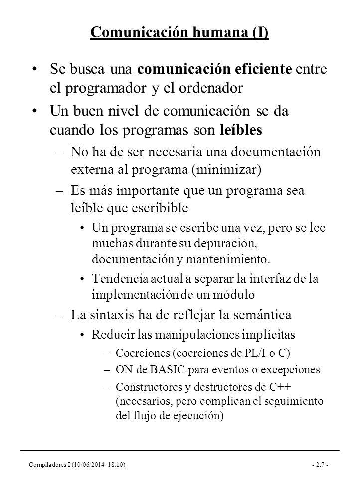 Compiladores I (10/06/2014 18:10)- 2.7 - Comunicación humana (I) Se busca una comunicación eficiente entre el programador y el ordenador Un buen nivel de comunicación se da cuando los programas son leíbles –No ha de ser necesaria una documentación externa al programa (minimizar) –Es más importante que un programa sea leíble que escribible Un programa se escribe una vez, pero se lee muchas durante su depuración, documentación y mantenimiento.