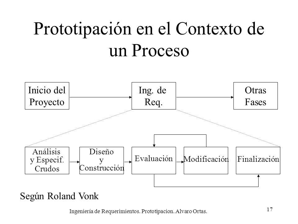 Ingeniería de Requerimientos. Prototipacion. Alvaro Ortas. 17 Prototipación en el Contexto de un Proceso Inicio del Proyecto Ing. de Req. Otras Fases